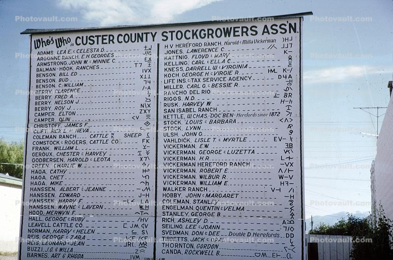 Custer County Stockgrowers Ass'n